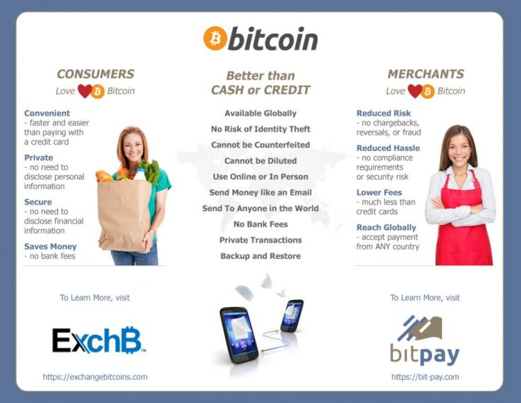 bitpay-bitcoin-promopdf