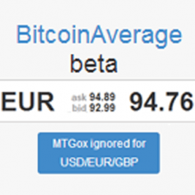 bitcoin-average