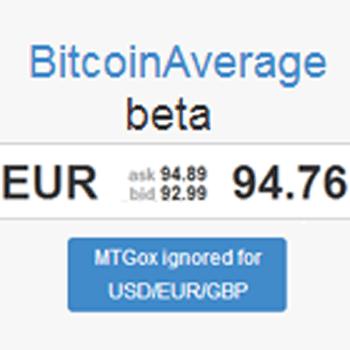 bitcoin-average