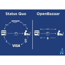 Openbazaar: de eerste globale decentrale marktplaats is klaar voor gebruik!
