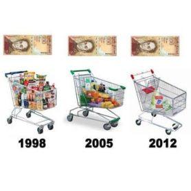 Zorgt inflatie in Venezuela voor een stijgende Bitcoin koers?