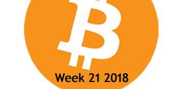 Crypto-revue week #21 - Pizza dag, Bitcoin vs swift, en prijsmanipulatie