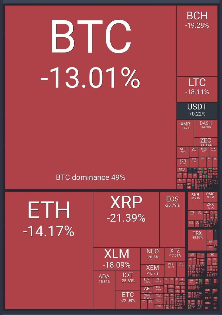 crypto crash augustus
