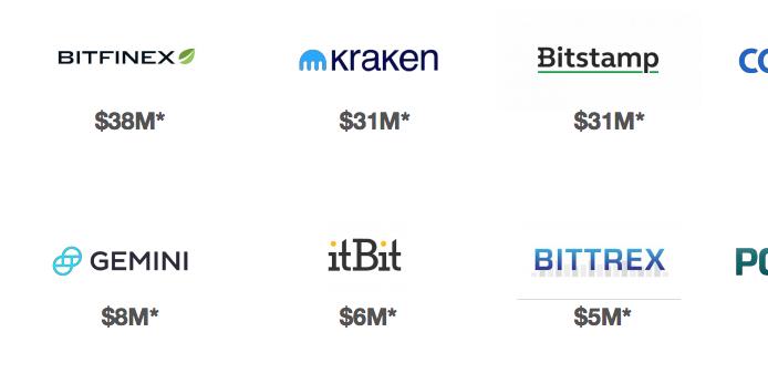 Bitebtc Exchange betrouwbaar, ervaringen, markten en volume